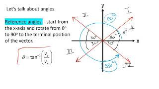 Physics Video 3-1-1 Introduction to Vectors
