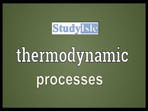 T2. Thermodynamic Processes Based on UPSC Engineering Services Examination (Hindi)