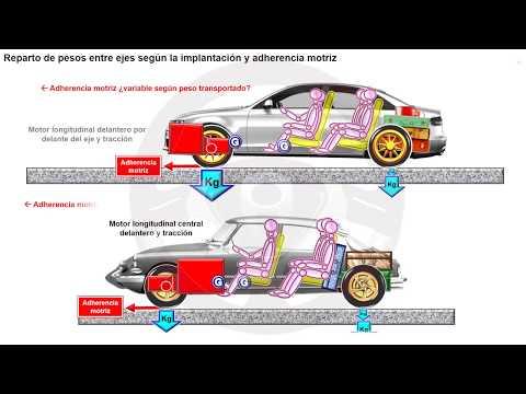 EVOLUCIÓN DE LA TECNOLOGÍA DEL AUTOMÓVIL A TRAVÉS DE SU HISTORIA - Módulo 1 (20/31)