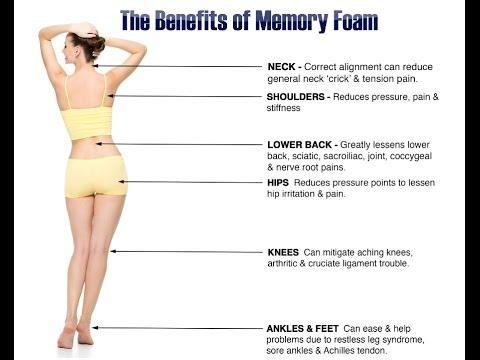 Meglio Materasso Lattice O Memory Foam.Memory Lattice Molle Insacchettate Quale E Il Miglior Materasso