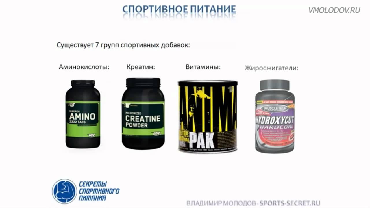 Спортивное питание можно ли рекламировать контекстная рекламы google.kz