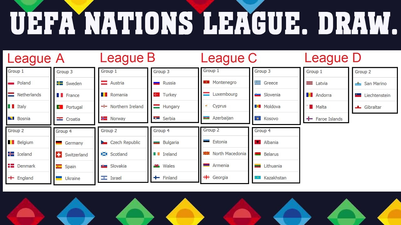 Nation League 2021