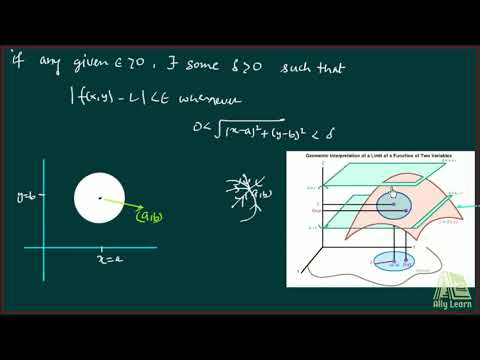 11 | Partial Derivative as a rate of change of a function in