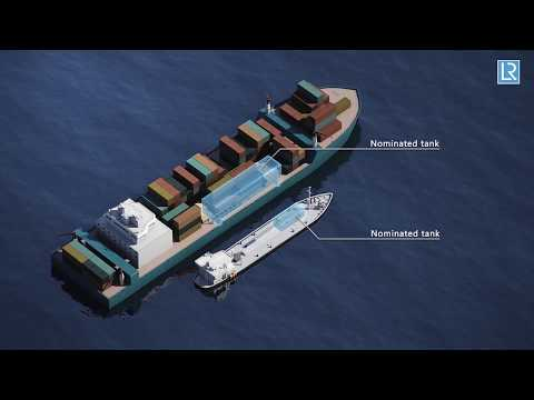 FOBAS: Best practice bunkering procedures