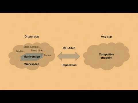 DrupalCon New Orleans 2016: Offline-capable, decoupled Drupal 8 with React.js and React Native