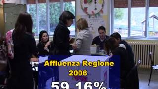 SICILIA TV - Elezioni Regionali. Affluenza alle urne del 47,42%