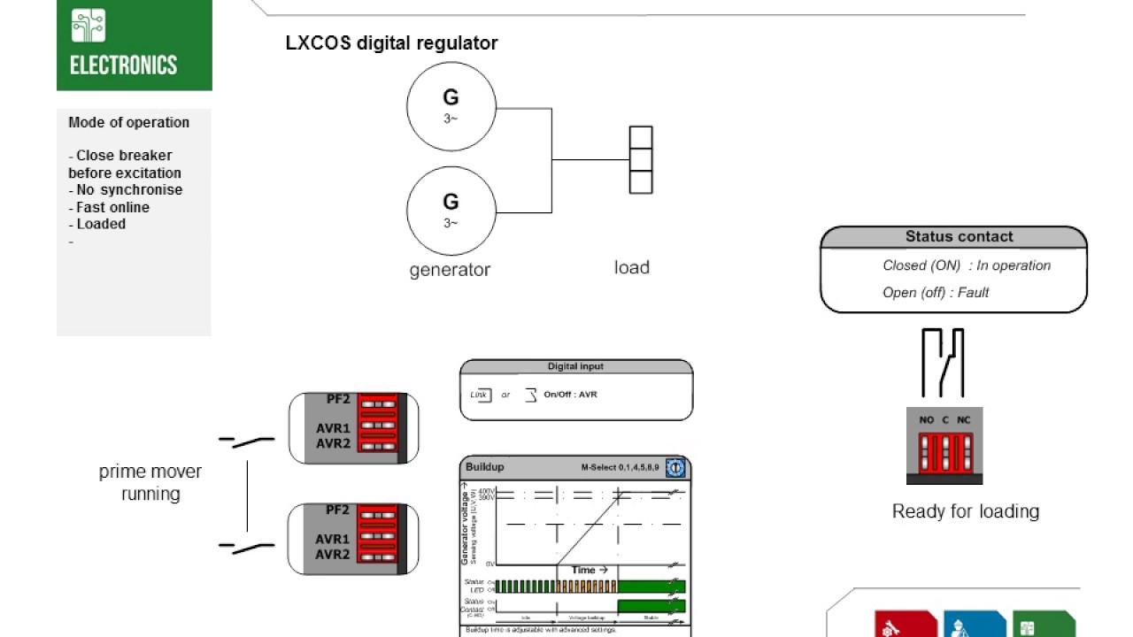 EMRI LXCOS - EMRI Voltage regulators | EMRI