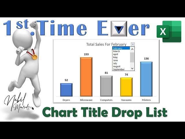 A Stunning Chart Title Drop List...Impress Your Clients... Don't Miss it