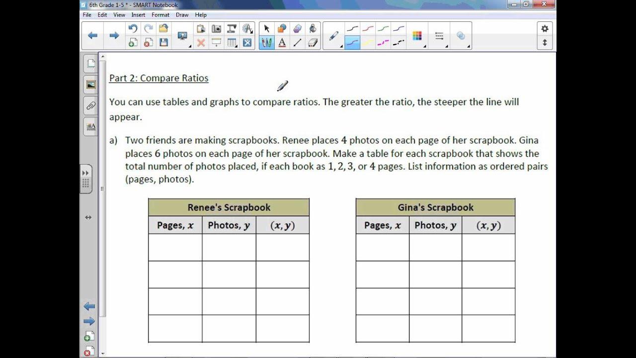 6th Grade Math Ratio Tables