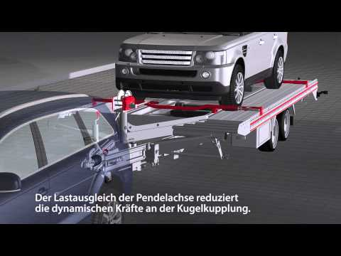 ALGEMA - FIT-ZEL EURO TRANS X Line Pendelachse und Liftachse