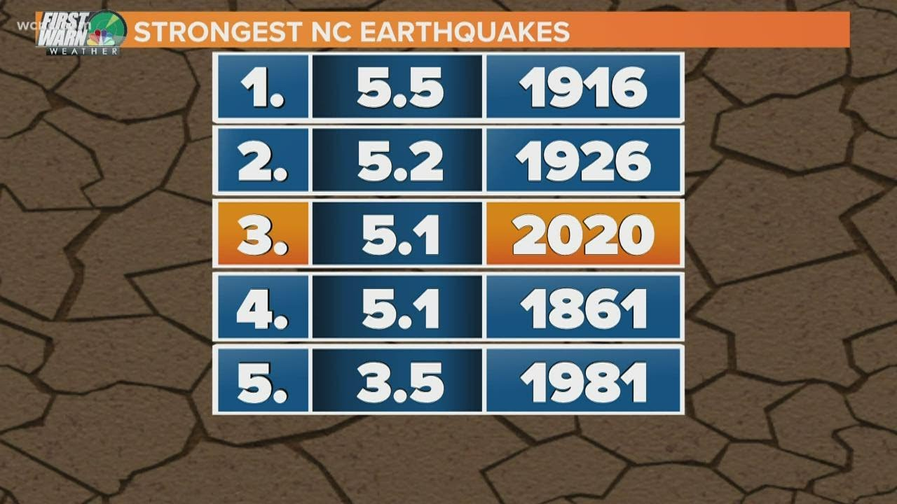 Estimated magnitude 4.8 earthquake rattles the Central Valley
