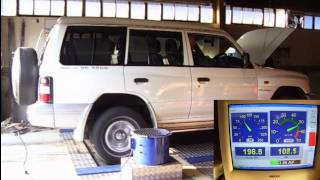 Mitsubishi Pajero 3.5 V6 Dyno Run - Perfect Power