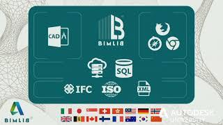 Комплексное инженерное взаимодействие с использованием Revit на платформе BIMLIB