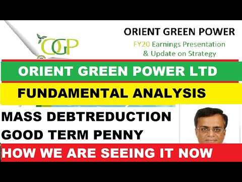 Orient green power share news/ latest sharemarket news / alok industries latest news/suzlon energy