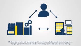 İngilizce ProLeiT AG entegre raporlama MES ve iş akışı yönetim sistemi -