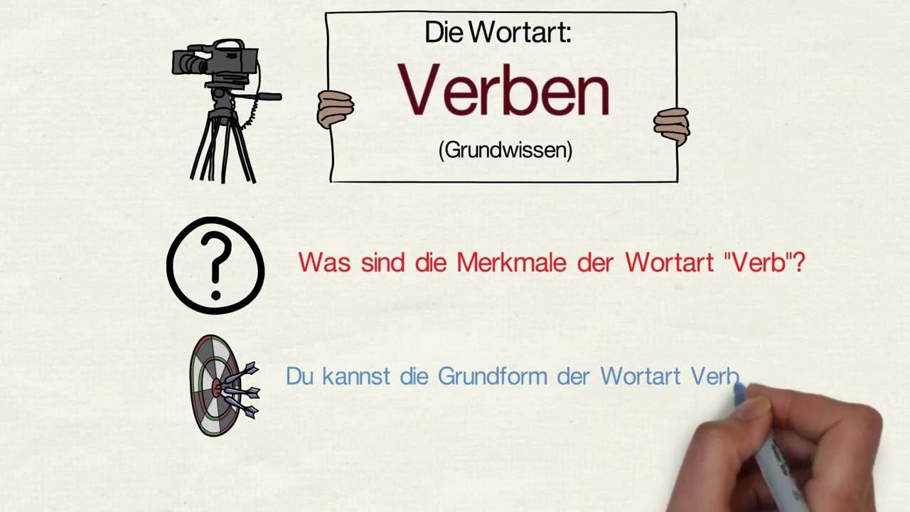 Was Ist Sofort Гјberweisung?