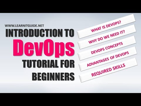 What Is Devops And Devops Tools Devops Tutorials For Beginners