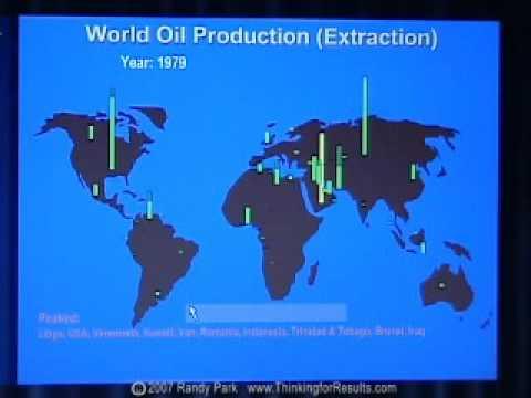 World map of Peak Oil Production