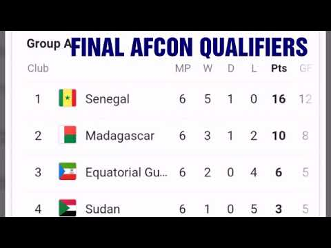 Afcon 2019 qualifiers; standings; south Africa; nigeria ; Tanzania; African cup of nations qualifier