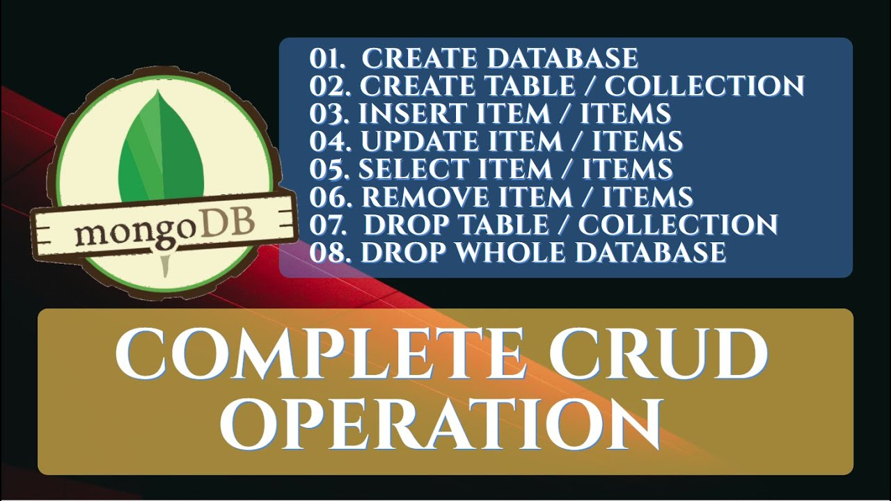 MongoDB : Complete  CRUD Operation Queries Examples