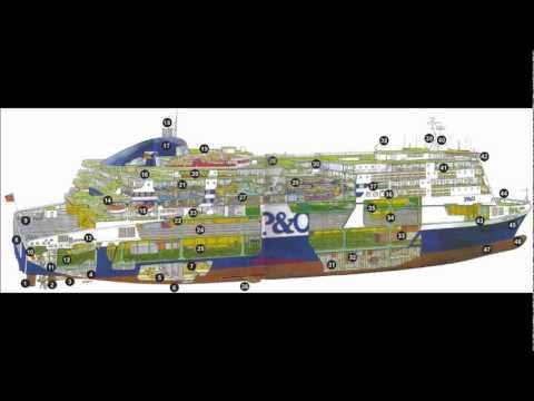 Car & Passenger Ferry - Types of Ships