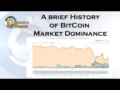 A Brief History of BitCoin Market Cap Dominance