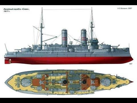 Unrestricted Submarine Warfare – Rule the Waves – Russia Part 13