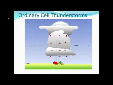 Meteorology Chapter 10 Lecture