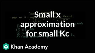 Small X Approximation For Small Kc