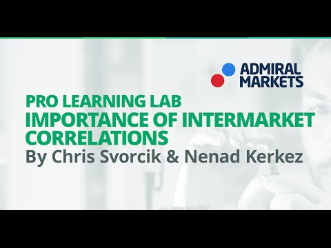 Pro Learning Lab: Why Intermarket Correlations are Critical within Financial Markets