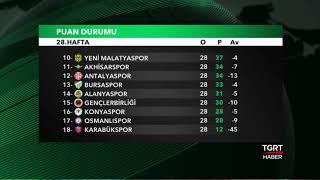 Süper Lig Sonuçlar ve Puan Durumu - 28. Hafta Tamamlandı