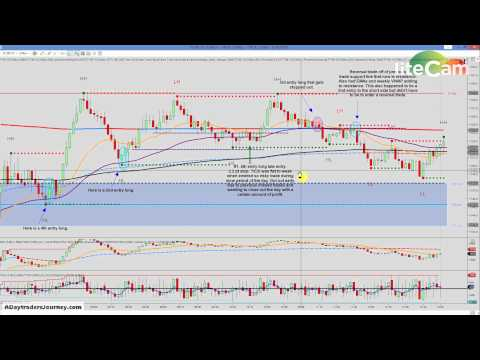 Sept 10 2015 TF Trading Recap