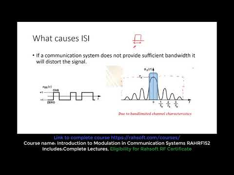 Inter Symbol Interference ISI Digital Modulation & communication