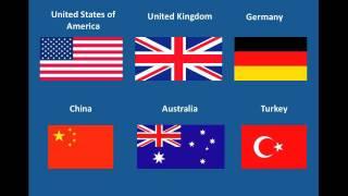 English Grade 5 Countries and Nationalities 1