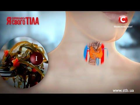 Операция на щитовидной железе