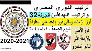 ترتيب الدوري المصري وترتيب الهدافين الجمعة 20-8-2021 الجولة 32 - فوز الاهلي بالاربعة وفوز الزمالك