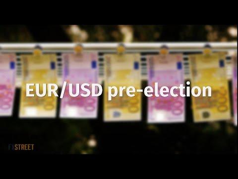 EUR/USD pre-election analysis