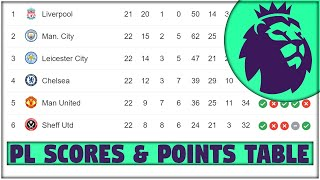 Premier League Scores, Results & Points Table | Pl Gameweek 22 Round Up