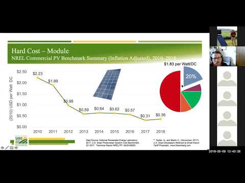 Solar Electric Investment Analysis Part #2 Assessing System Cost