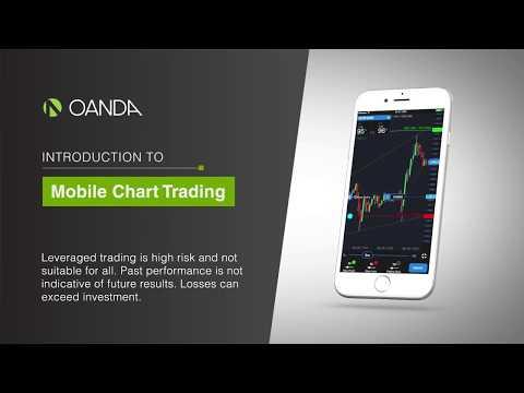 Oanda Fx Trading Login - Open an Account