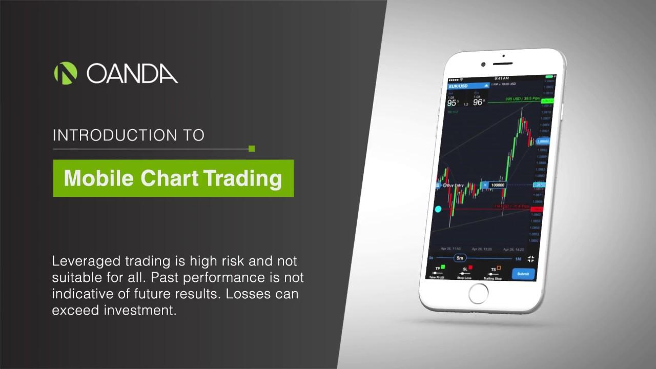 Oanda Fx Trade Mobile Chart Trading Youtube