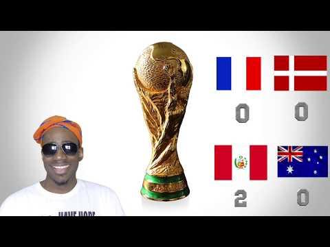 France 0-0 Denmark - Peru 2-0 Australia Post Match Analysis | World Cup 2018 Group C