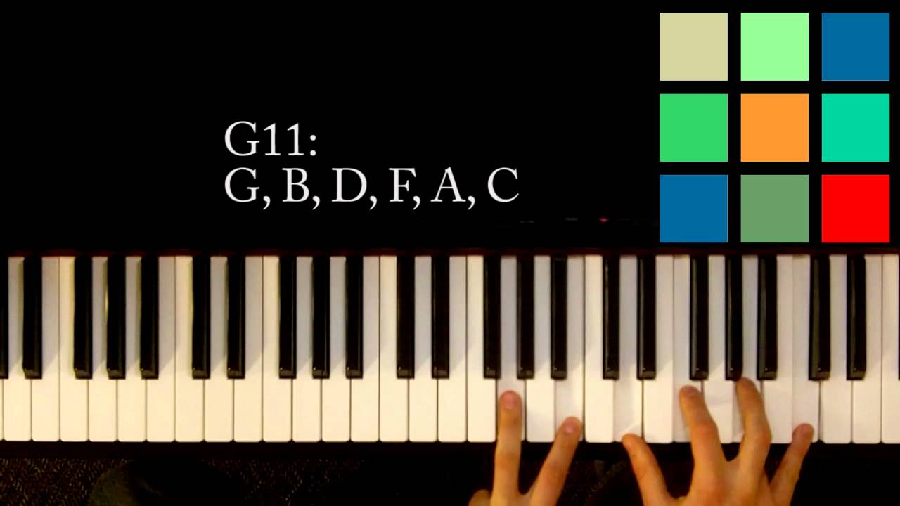 How To Play A G11 Chord On The Piano - YouTube
