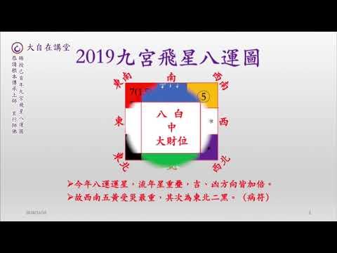 戊戌年20181216[己亥年九宮飛星八運圖]