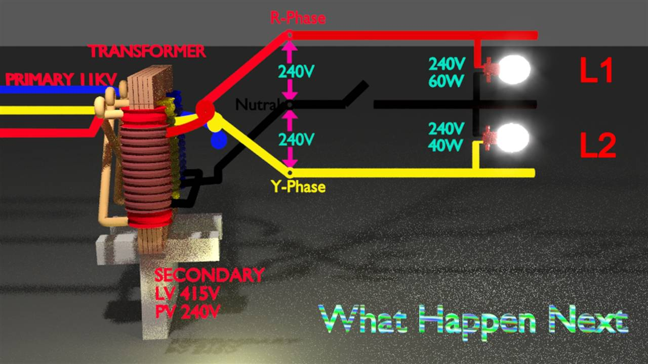 3 wire system when neutral cut what happen next question -4 - YouTube