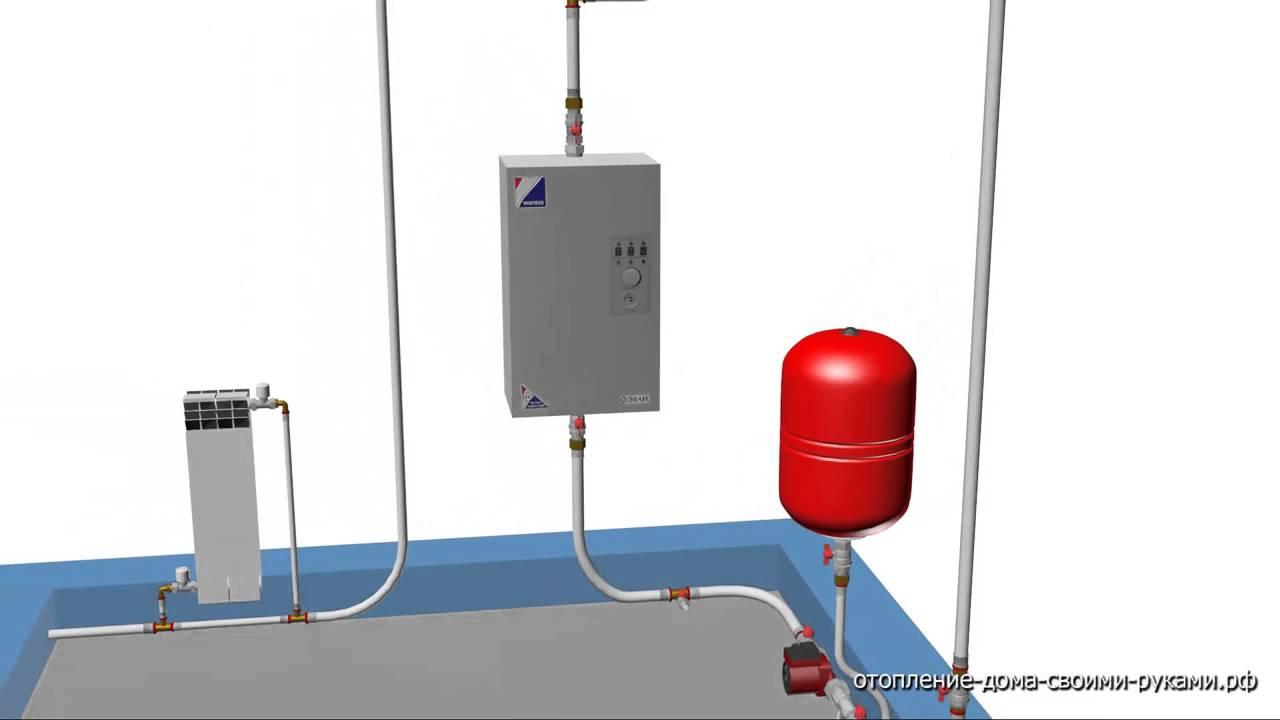 Электрокотел в доме схема