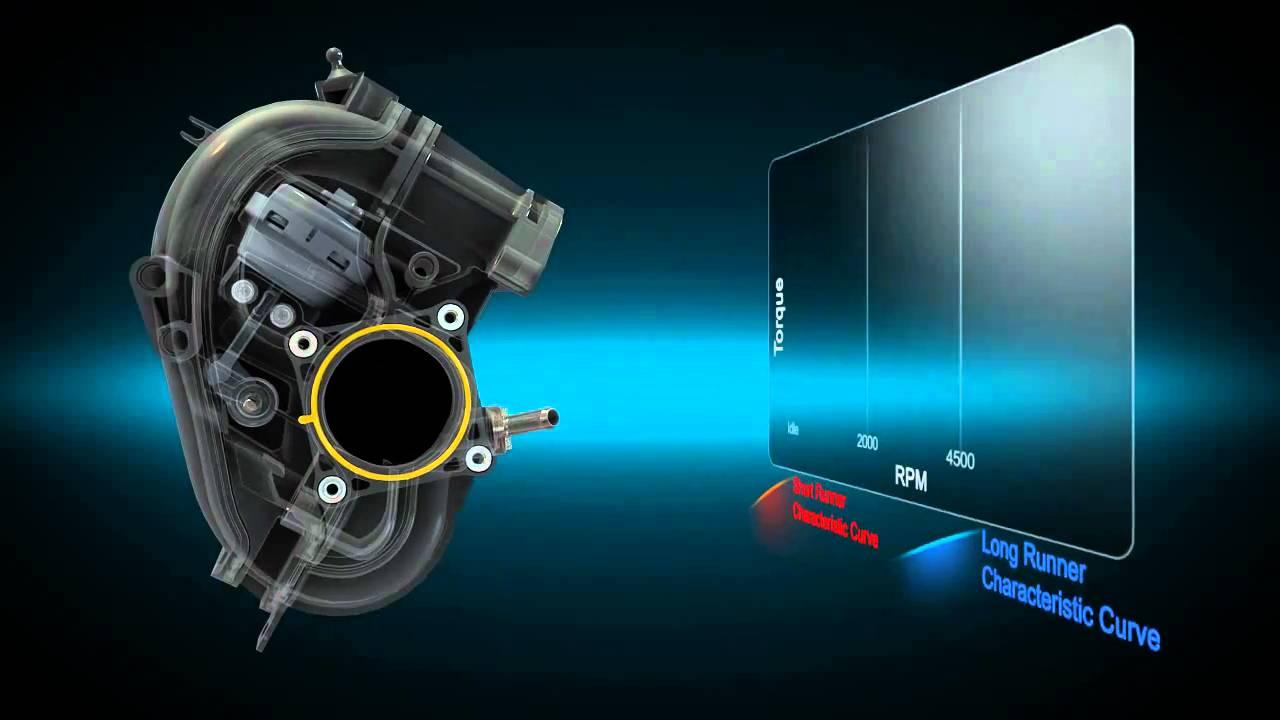 Hyundai Thetha Ii Variable Induction System Youtube