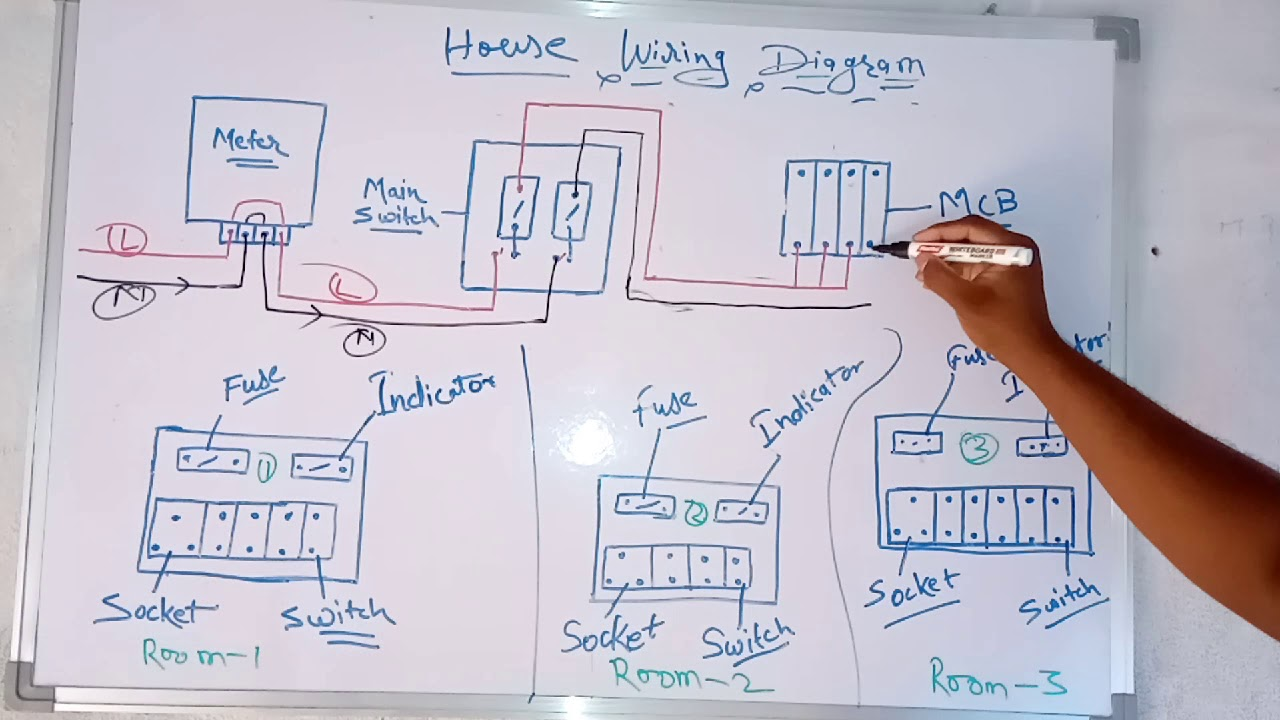 [DIAGRAM_38ZD]  3 room ka wiring connection diagram - YouTube | Building Wiring Diagram Of School |  | YouTube