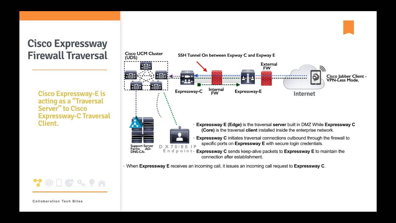 Cisco Expressway Design Overview Part 2 of 4