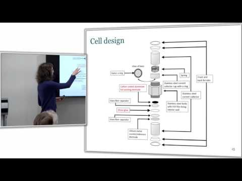 Nuria Garcia Araez - Qualitative analysis of GITT measurements of Li-S batteries